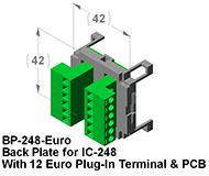 BP-248-Euro